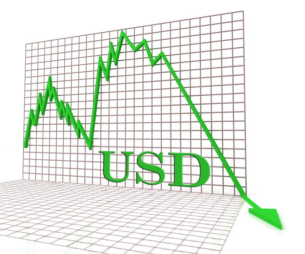 LBN_US Dollar Value DIps