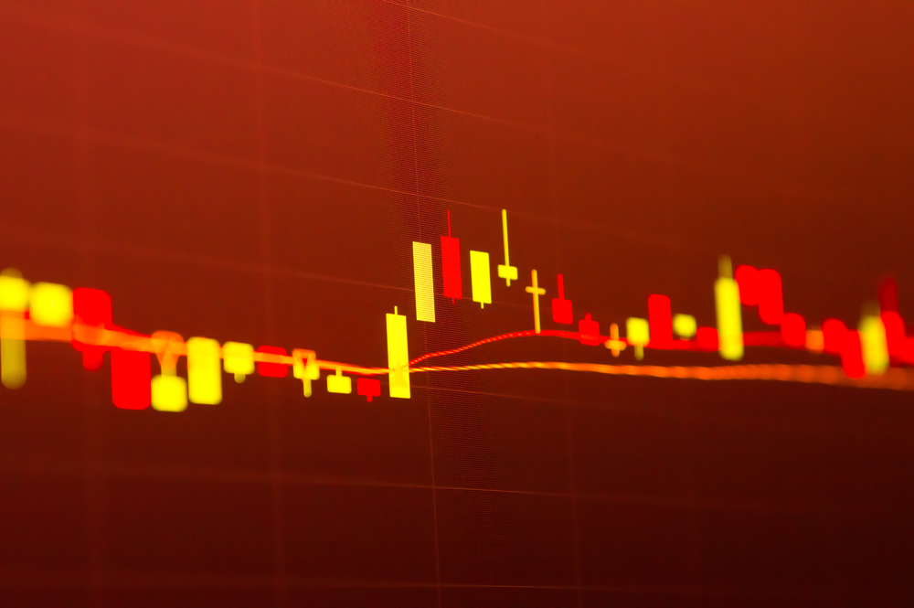 LBN_Monero Price Analysis