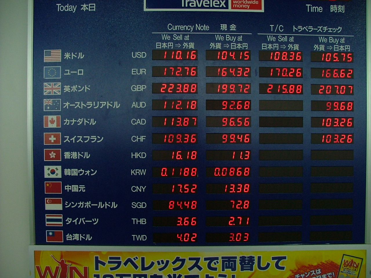 bitcoin price, exchange rate, floating exchange rate, manipulated exchange rate