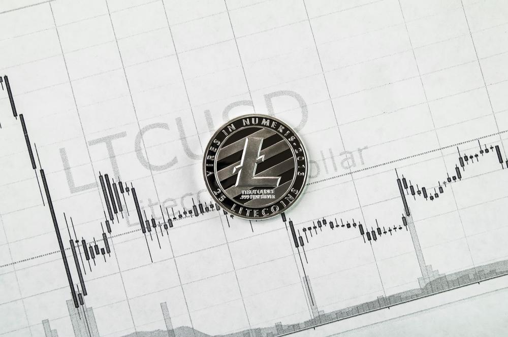 LBN Litecoin Segwit 70%