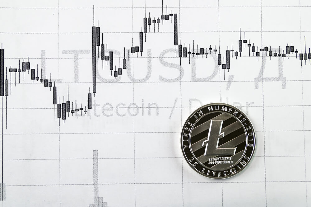 LBN Litecoin China Korea