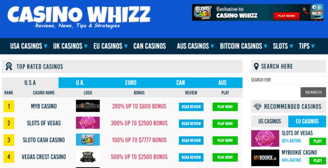 casinowhizz, bitcoin casino, cryptocurrency