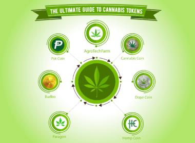 Cannabis-Tokens
