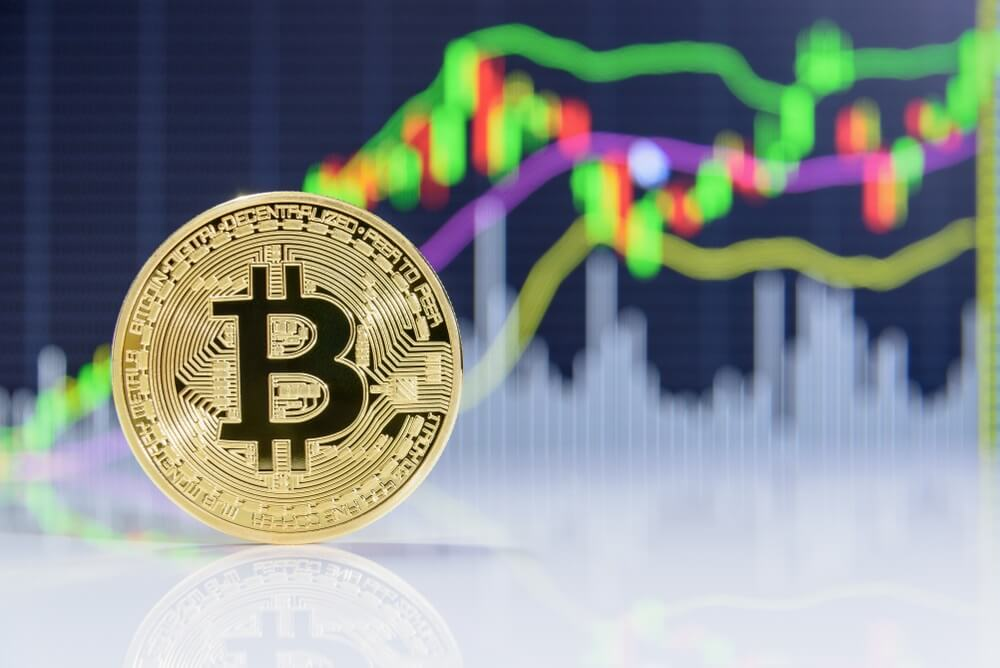 Charts Suggest Another Bitcoin Rally May Be Coming