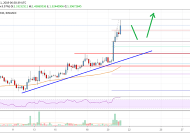 Ontology (ONT) Price Analysis