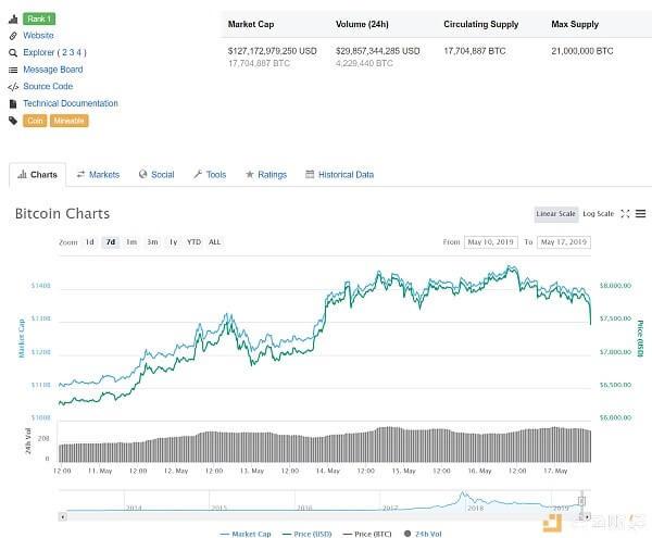 AOFEX, bitcoin, btc