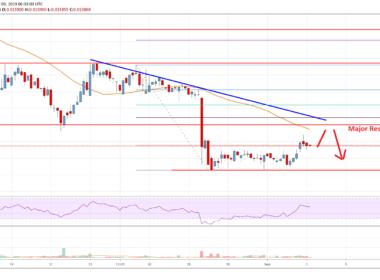 Tron Price Analysis TRX Chart