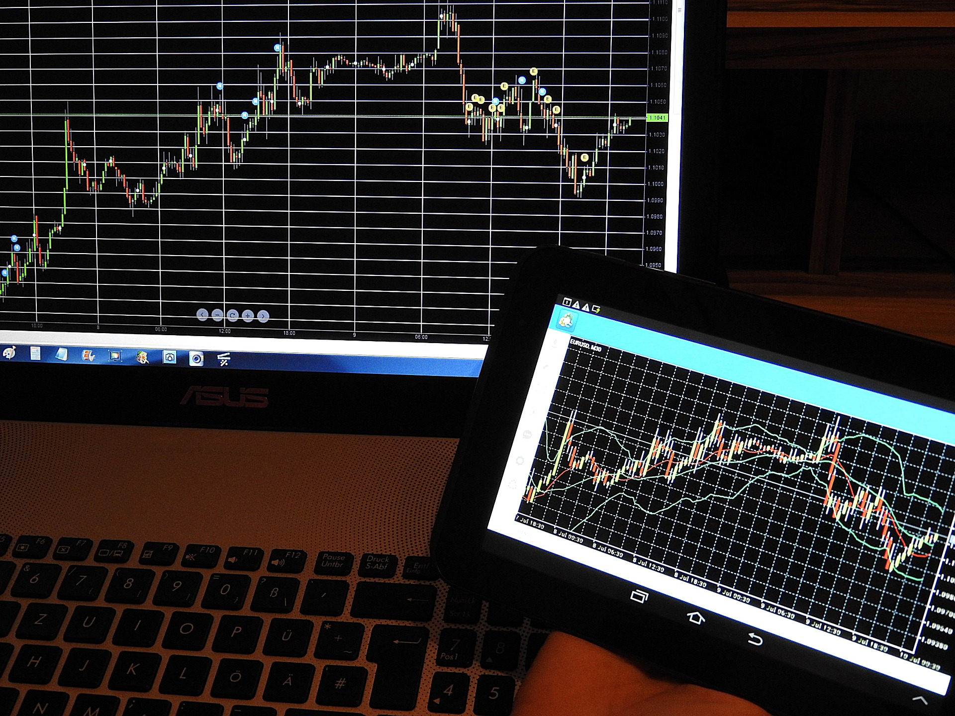 How to Correctly Calculate When Trading Stocks